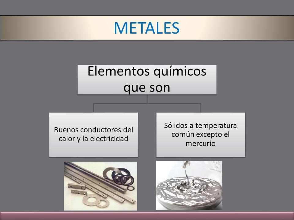 METALES Elementos químicos que son