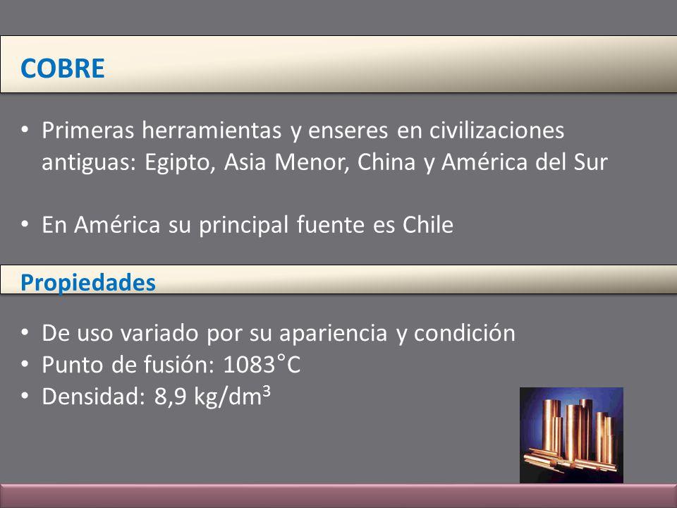 COBRE Primeras herramientas y enseres en civilizaciones antiguas: Egipto, Asia Menor, China y América del Sur.