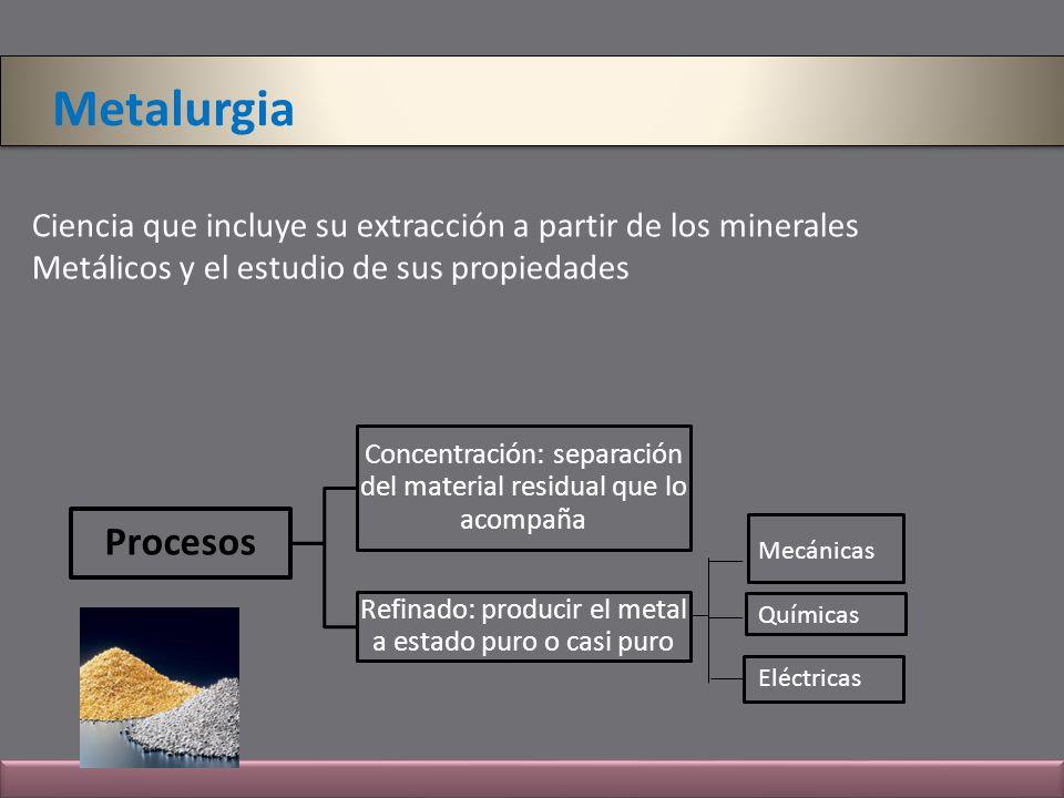 Metalurgia Ciencia que incluye su extracción a partir de los minerales. Metálicos y el estudio de sus propiedades.