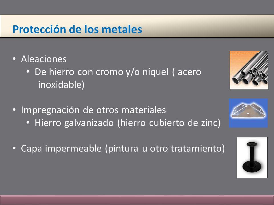 Protección de los metales
