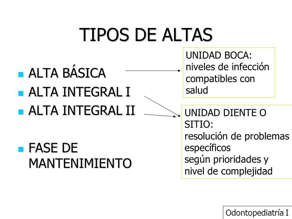 TIPOS DE ALTAS ALTA BÁSICA ALTA INTEGRAL I ALTA INTEGRAL II