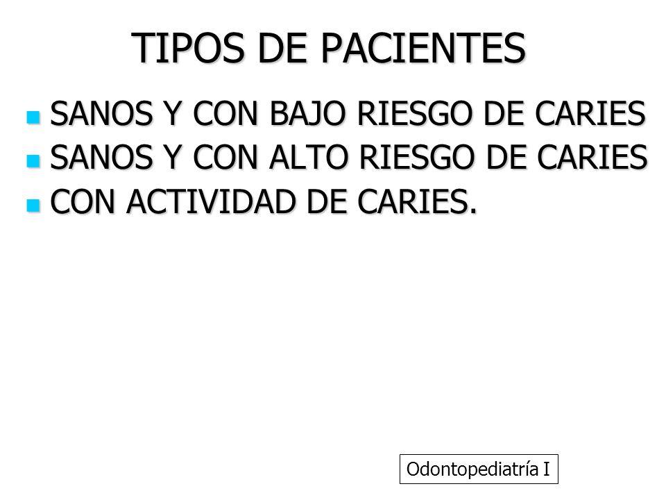 TIPOS DE PACIENTES SANOS Y CON BAJO RIESGO DE CARIES