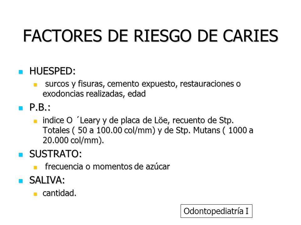 FACTORES DE RIESGO DE CARIES