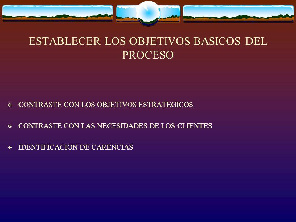 ESTABLECER LOS OBJETIVOS BASICOS DEL PROCESO