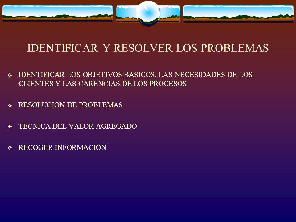 IDENTIFICAR Y RESOLVER LOS PROBLEMAS