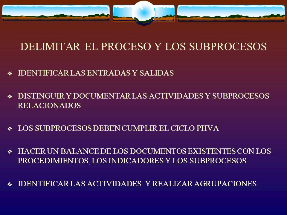 DELIMITAR EL PROCESO Y LOS SUBPROCESOS