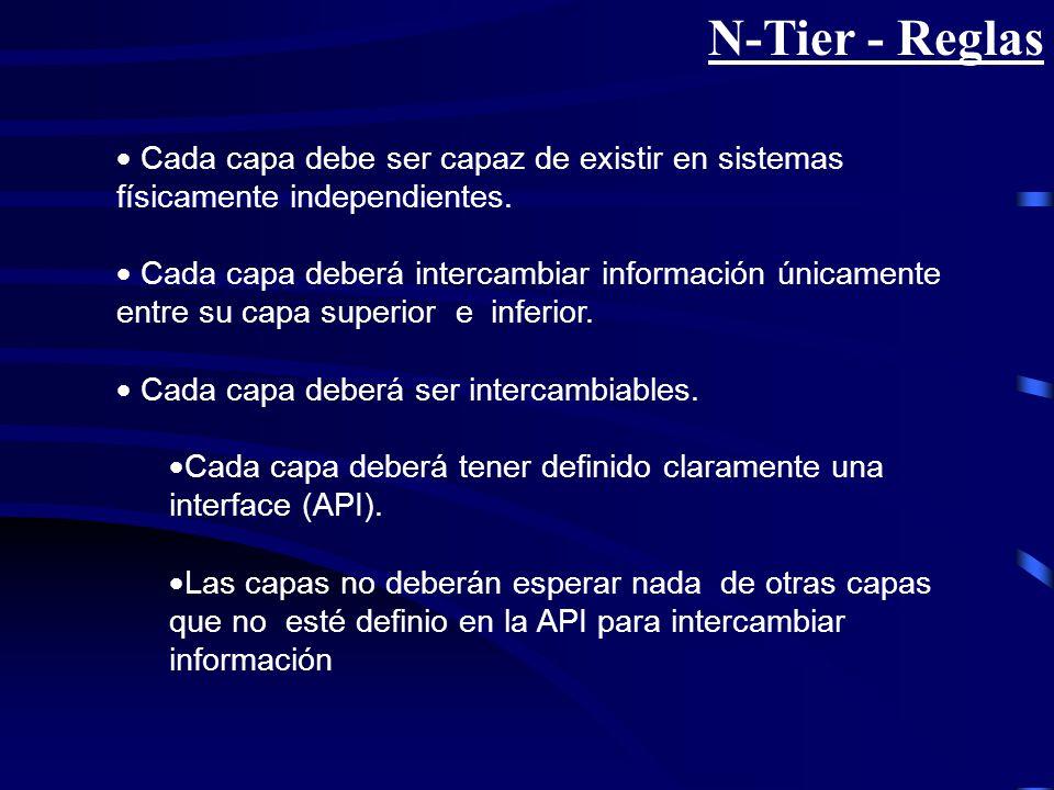 N-Tier - Reglas Cada capa debe ser capaz de existir en sistemas físicamente independientes.