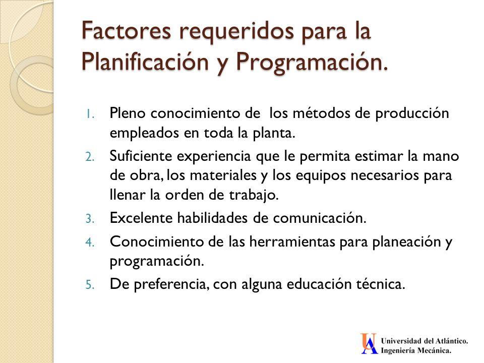 Factores requeridos para la Planificación y Programación.