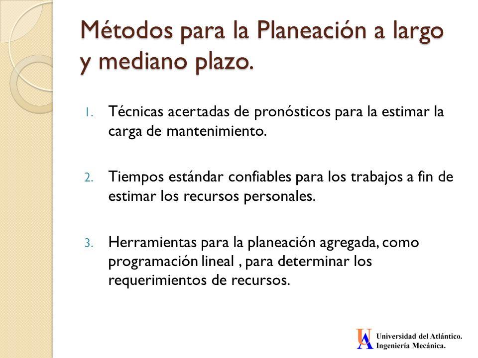 Métodos para la Planeación a largo y mediano plazo.