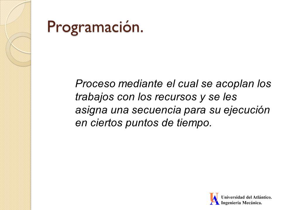 Programación.