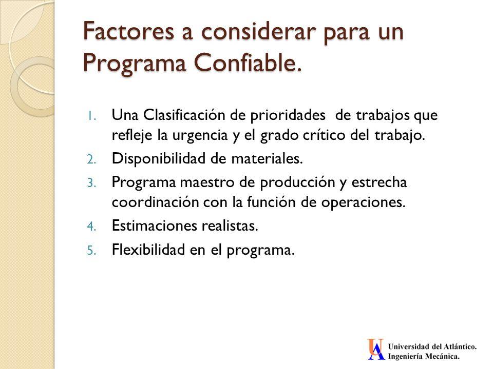 Factores a considerar para un Programa Confiable.