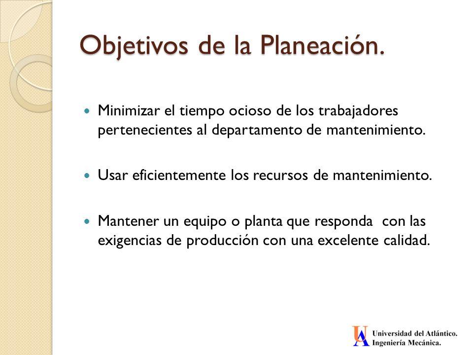 Objetivos de la Planeación.