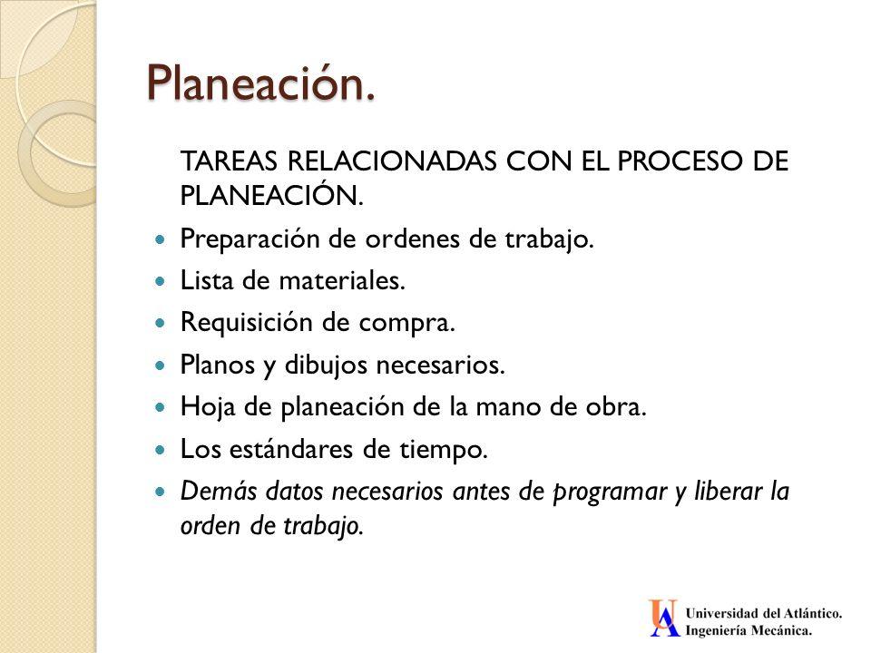 Planeación. TAREAS RELACIONADAS CON EL PROCESO DE PLANEACIÓN.
