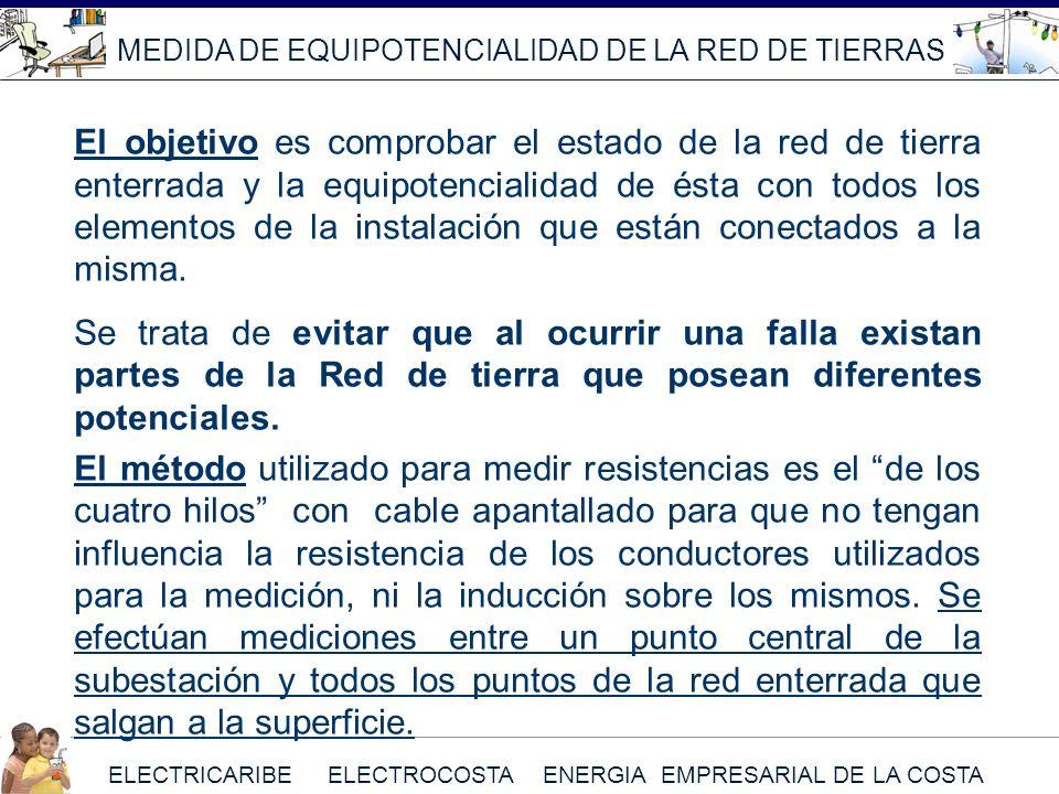 MEDIDA DE EQUIPOTENCIALIDAD DE LA RED DE TIERRAS