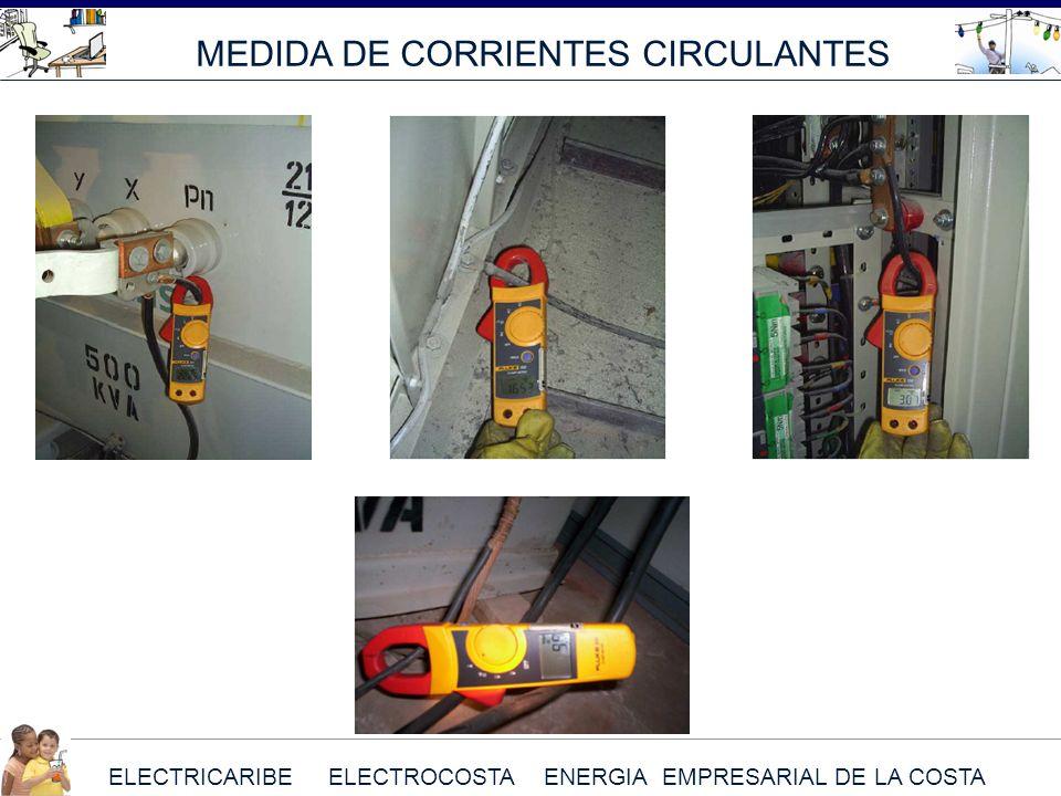 MEDIDA DE CORRIENTES CIRCULANTES