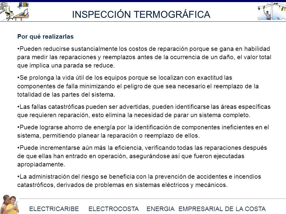 INSPECCIÓN TERMOGRÁFICA