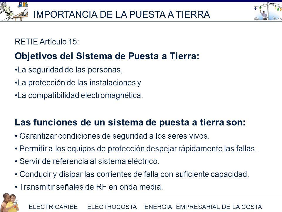 IMPORTANCIA DE LA PUESTA A TIERRA