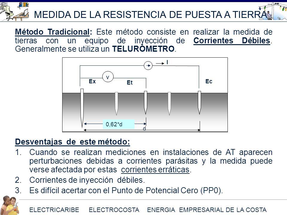 MEDIDA DE LA RESISTENCIA DE PUESTA A TIERRA