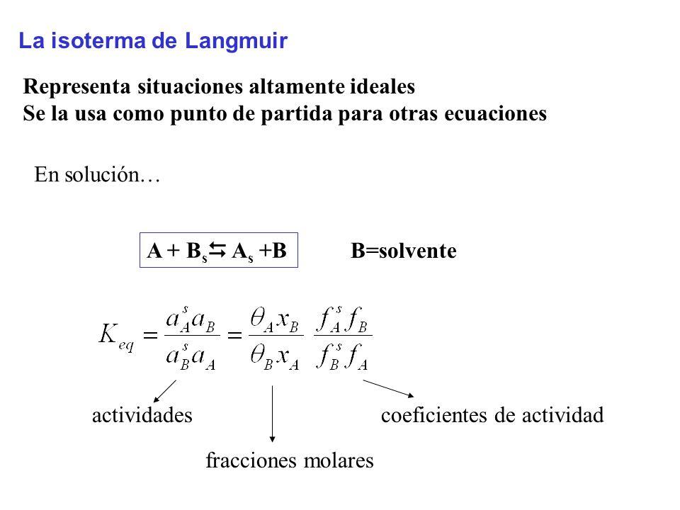 La isoterma de Langmuir