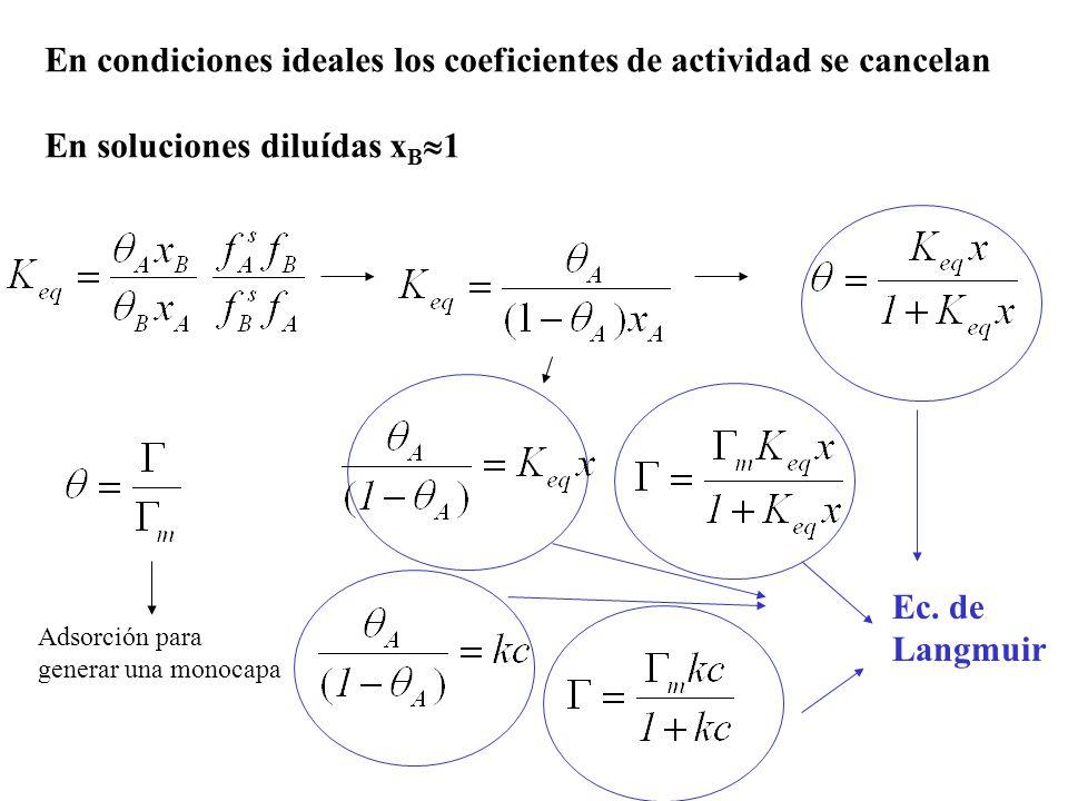 En condiciones ideales los coeficientes de actividad se cancelan