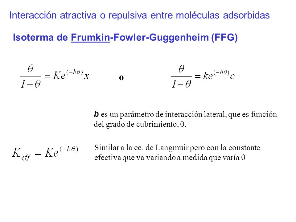 Interacción atractiva o repulsiva entre moléculas adsorbidas