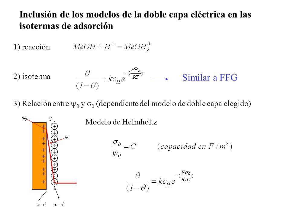 Inclusión de los modelos de la doble capa eléctrica en las isotermas de adsorción