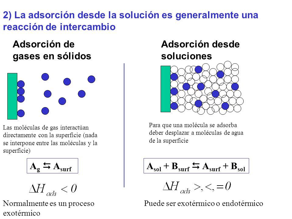 Adsorción de gases en sólidos Adsorción desde soluciones