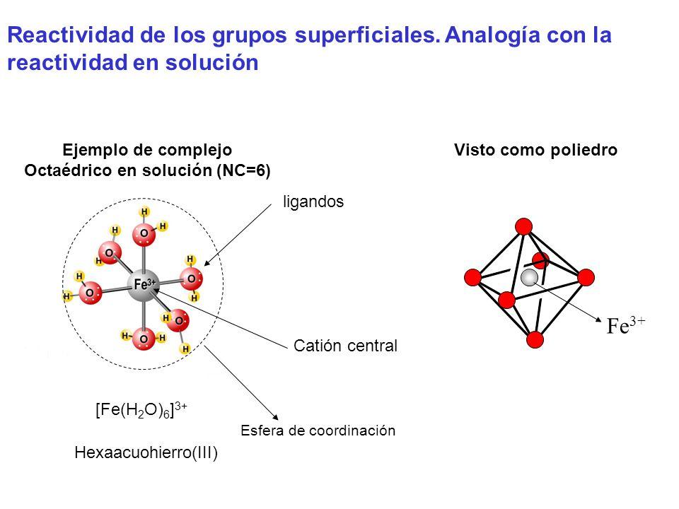 Octaédrico en solución (NC=6)