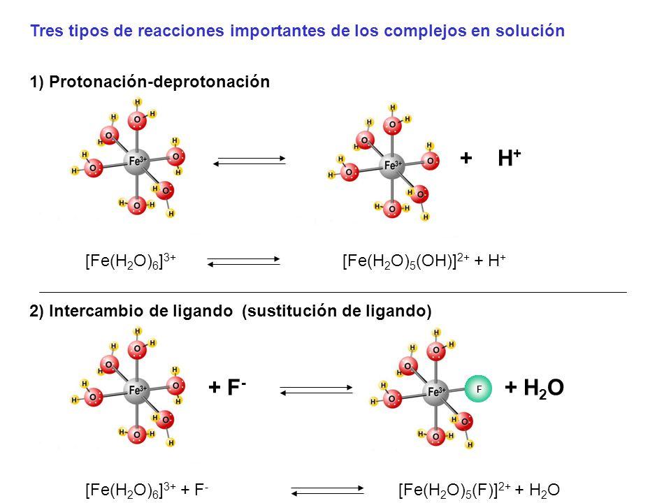 Tres tipos de reacciones importantes de los complejos en solución