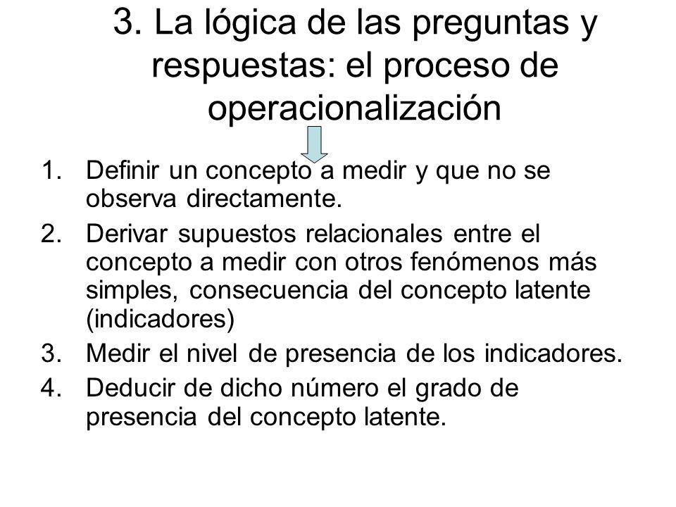 3. La lógica de las preguntas y respuestas: el proceso de operacionalización