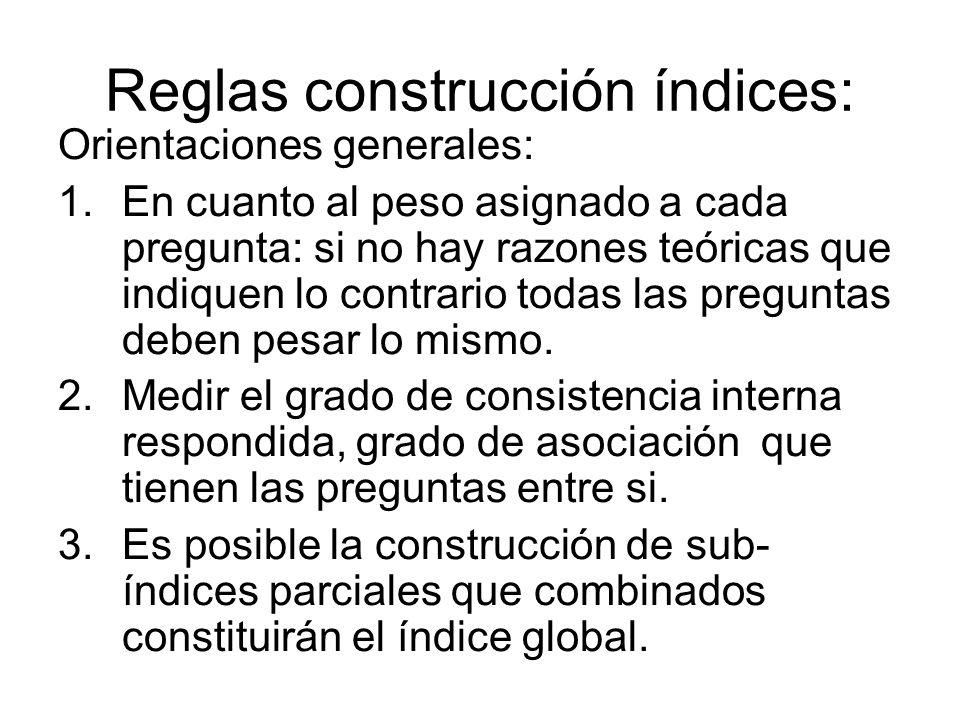 Reglas construcción índices: