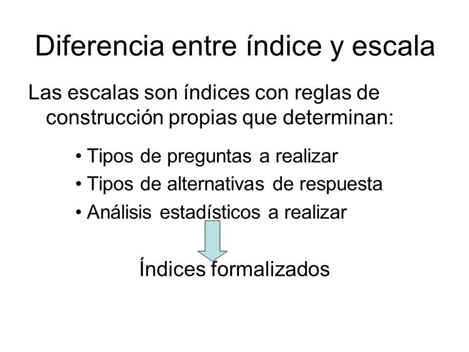Diferencia entre índice y escala