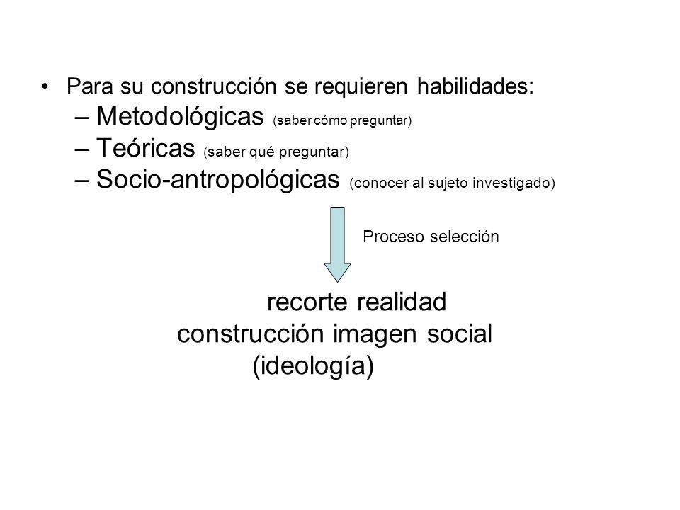 Metodológicas (saber cómo preguntar) Teóricas (saber qué preguntar)