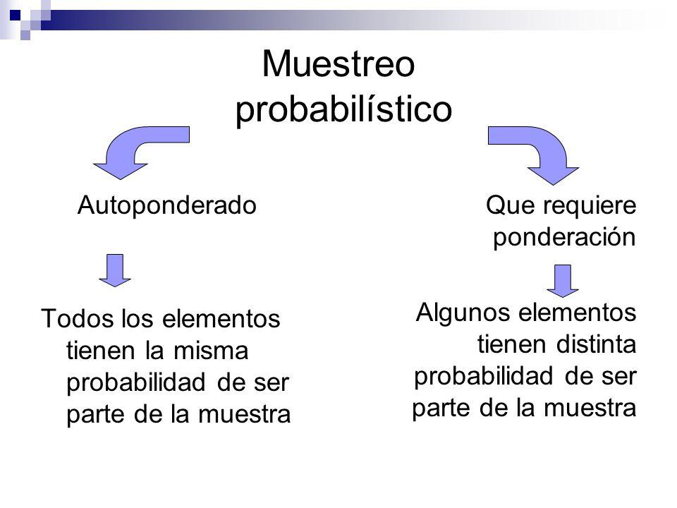 Muestreo probabilístico