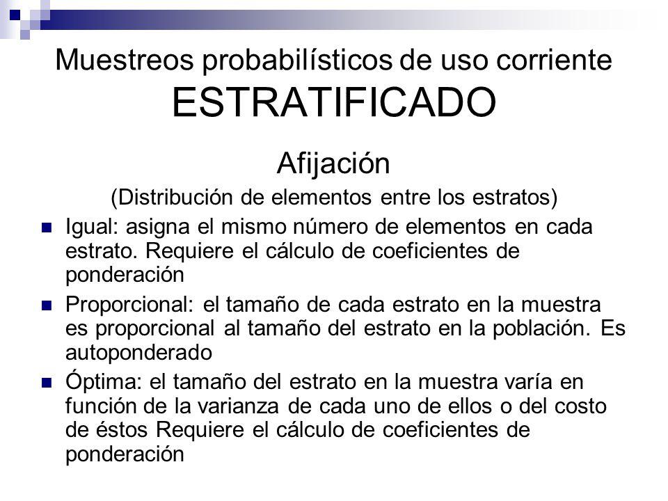 Muestreos probabilísticos de uso corriente ESTRATIFICADO