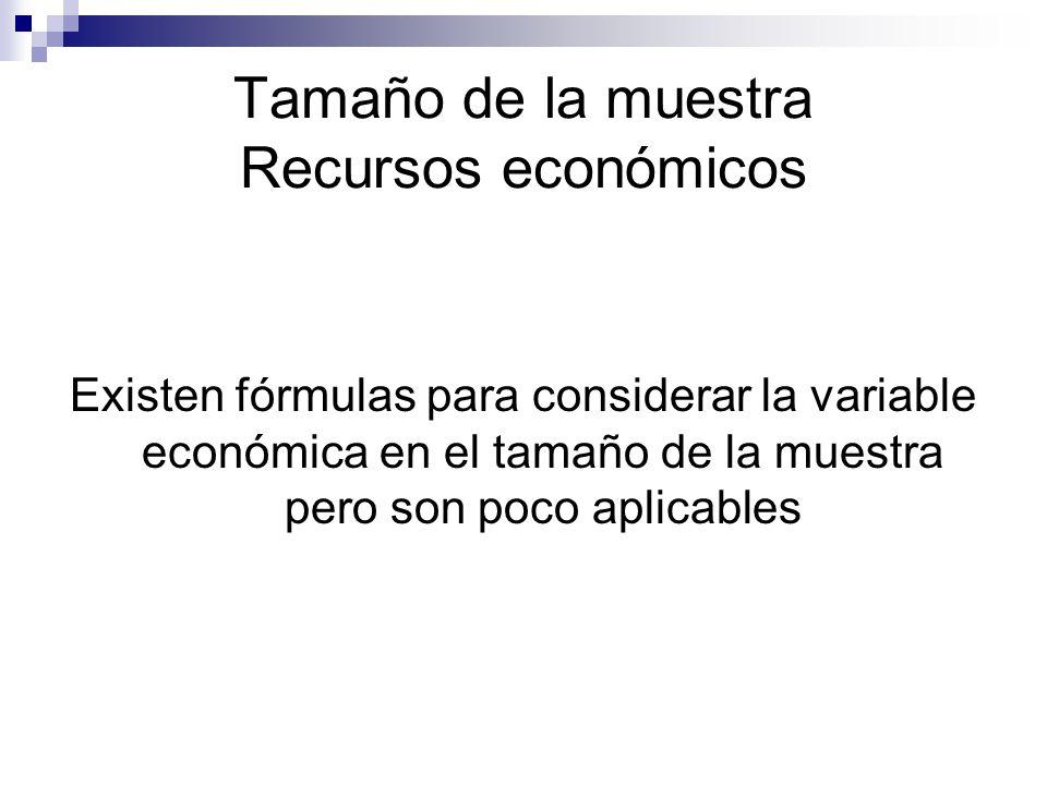 Tamaño de la muestra Recursos económicos