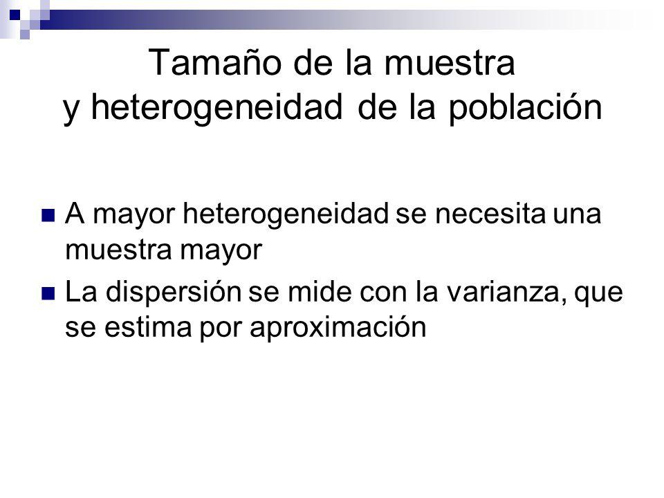 Tamaño de la muestra y heterogeneidad de la población
