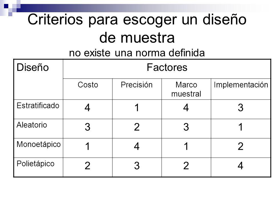 Criterios para escoger un diseño de muestra no existe una norma definida
