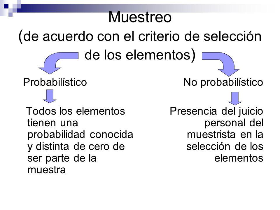Muestreo (de acuerdo con el criterio de selección de los elementos)