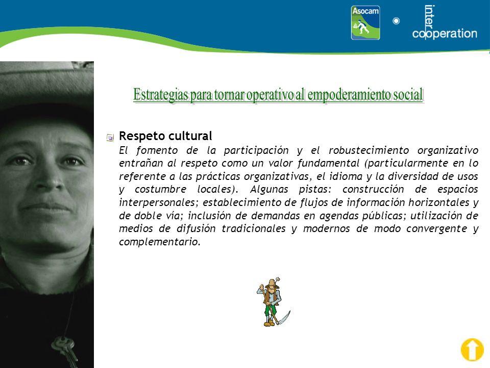 Estrategias para tornar operativo al empoderamiento social