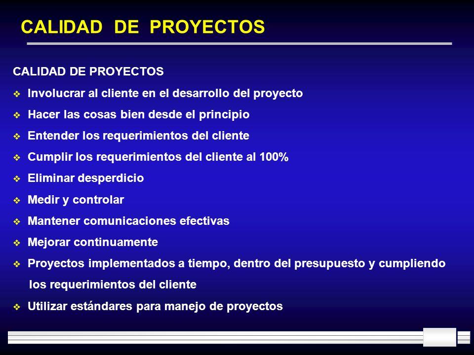 CALIDAD DE PROYECTOS CALIDAD DE PROYECTOS