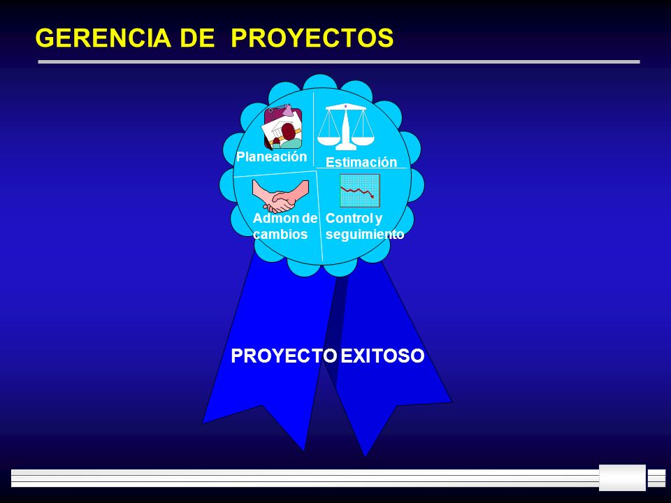 GERENCIA DE PROYECTOS PROYECTO EXITOSO PROYECTO EXITOSO Planeación
