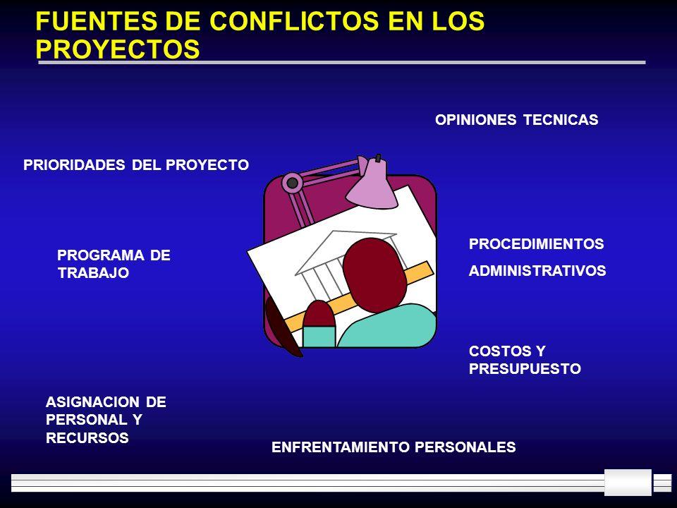 FUENTES DE CONFLICTOS EN LOS PROYECTOS