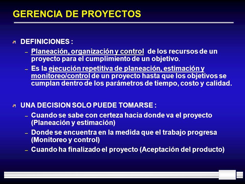 GERENCIA DE PROYECTOS DEFINICIONES :