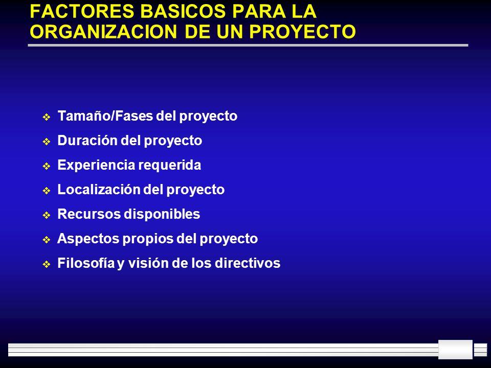 FACTORES BASICOS PARA LA ORGANIZACION DE UN PROYECTO