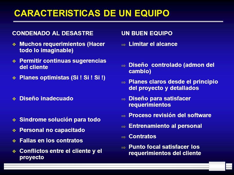CARACTERISTICAS DE UN EQUIPO