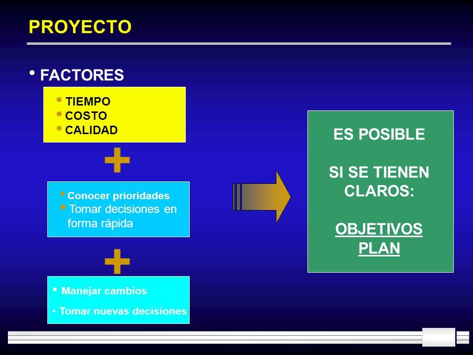 + + PROYECTO FACTORES ES POSIBLE SI SE TIENEN CLAROS: OBJETIVOS PLAN