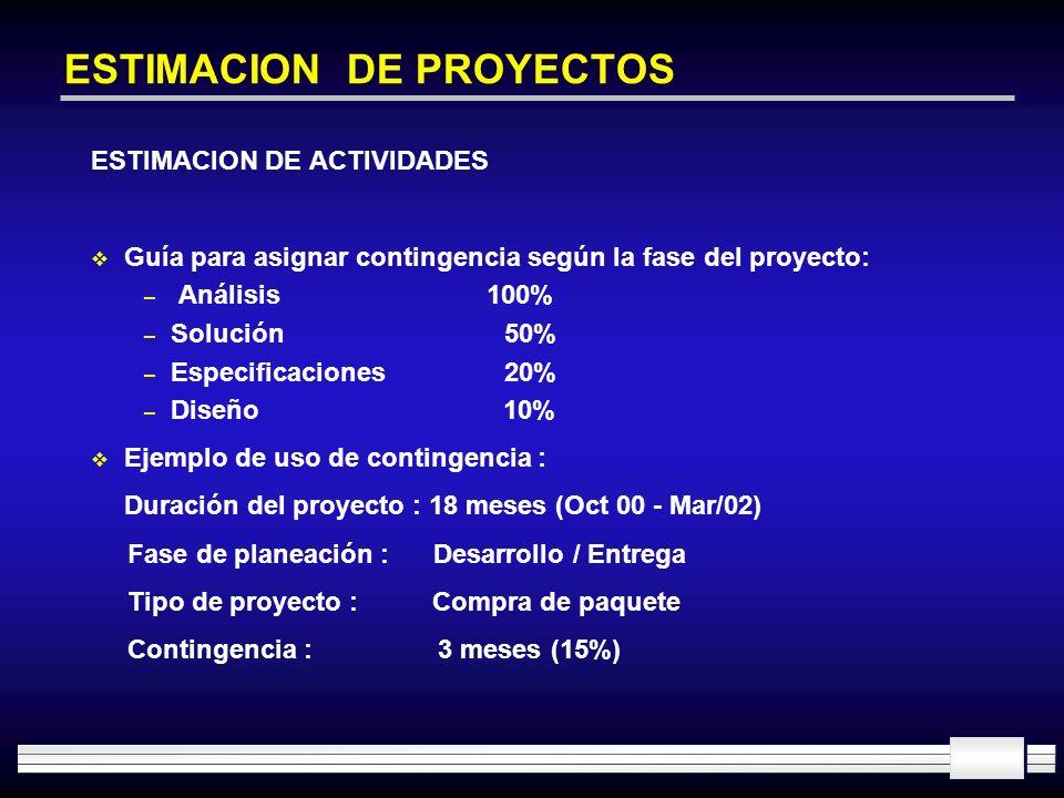 ESTIMACION DE PROYECTOS