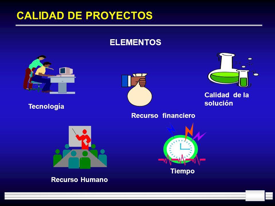 CALIDAD DE PROYECTOS ELEMENTOS Calidad de la solución Tecnología