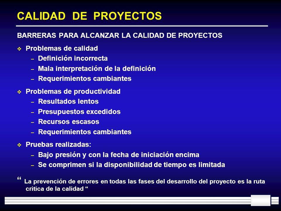 CALIDAD DE PROYECTOS BARRERAS PARA ALCANZAR LA CALIDAD DE PROYECTOS. Problemas de calidad. Definición incorrecta.